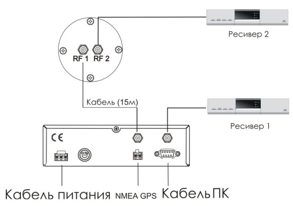 подключение спутниковой антенны